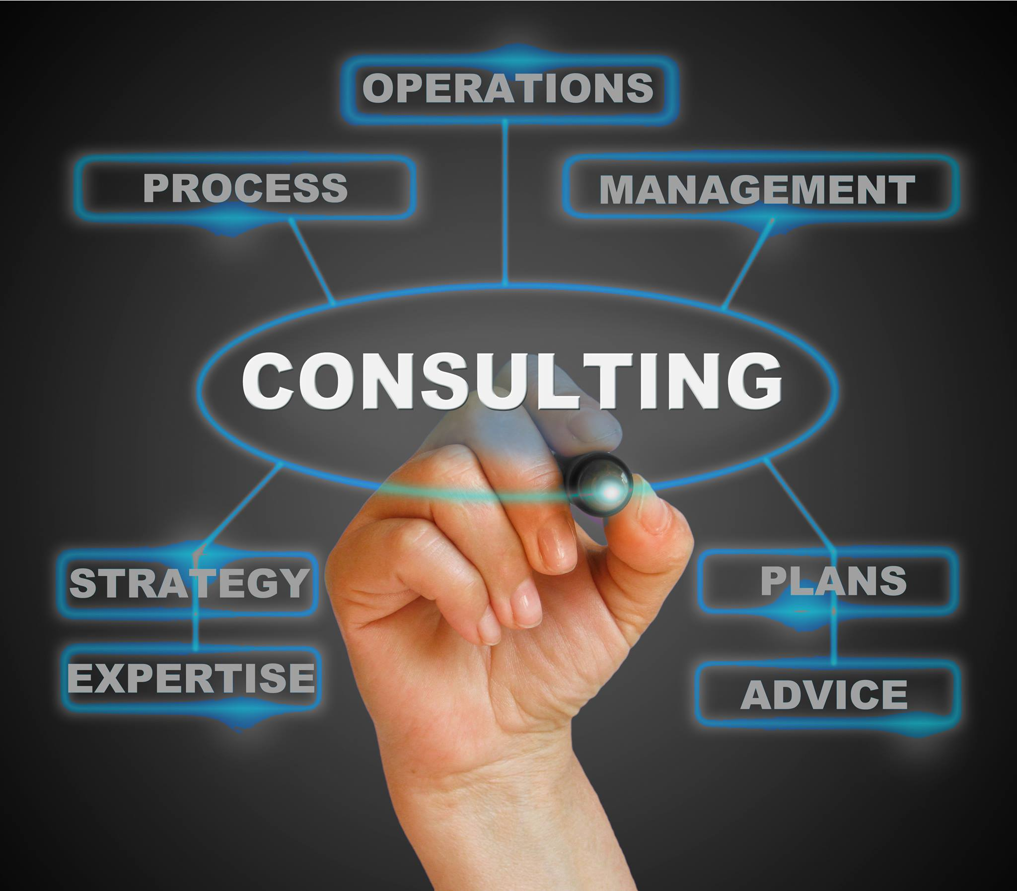Consulting is Made Up of Many Important Pieces